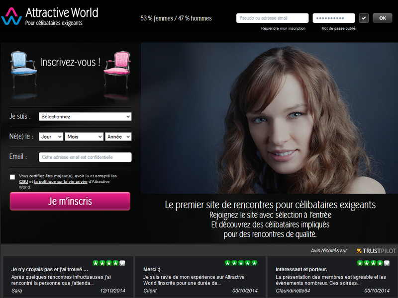 la rencontre exigeante sur attractive world